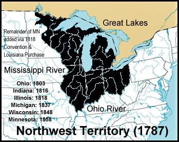 northwest ordinance article 3